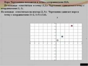 Перо Чертежника находится в точке с координатами (0,0). По команде «сместить