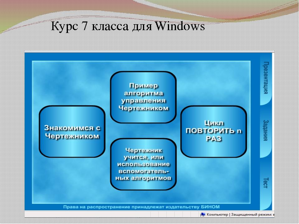 "Курс 7 класса для Windows МОУ ""СОШ №100"""