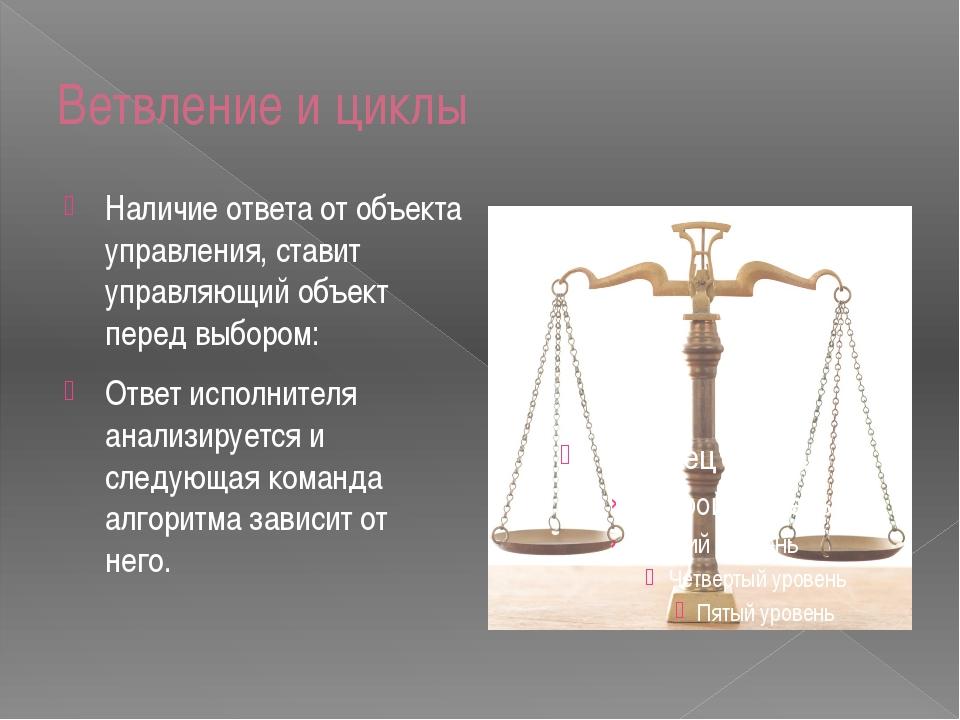 Ветвление и циклы Наличие ответа от объекта управления, ставит управляющий об...