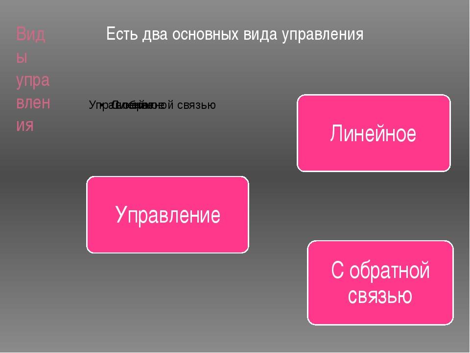 Виды управления Есть два основных вида управления