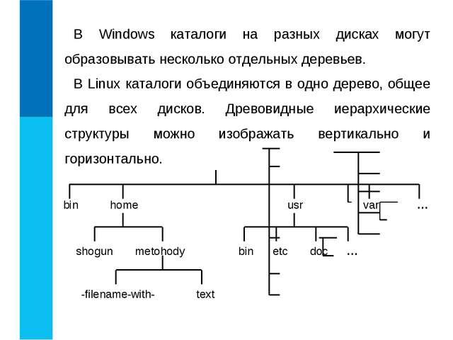 В Windows каталоги на разных дисках могут образовывать несколько отдельных де...