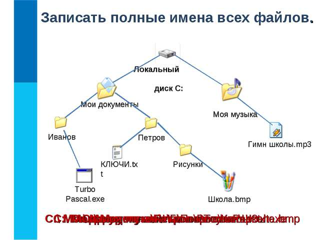 Записать полные имена всех файлов. Иванов C:\ Мои документы\Иванов\TurboPasca...