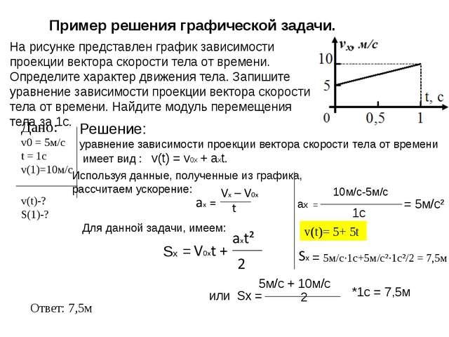 РЕШИТЬ САМОСТОЯТЕЛЬНО. Задача 1. На рисунке представлен график зависимости пр...