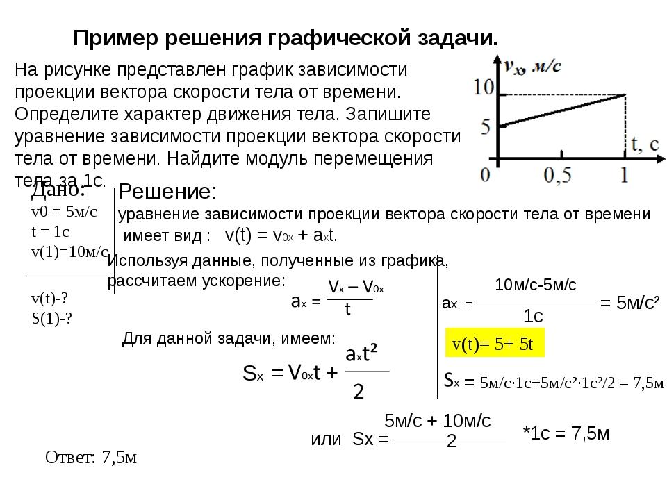 Билеты по физике с решениями 11 кл