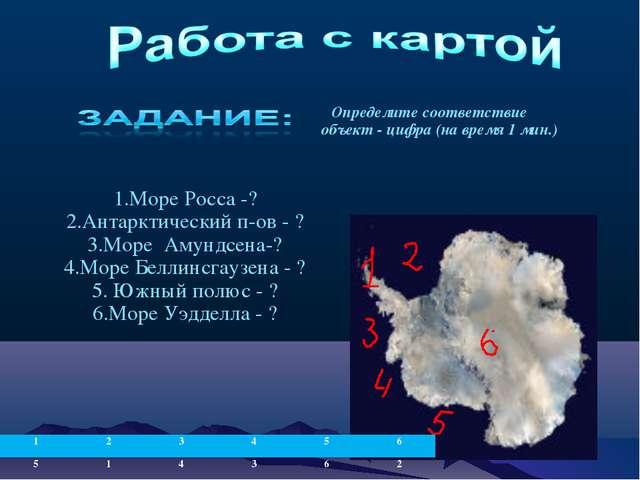 Определите соответствие объект - цифра (на время 1 мин.) 1.Море Росса -? 2.А...