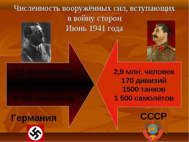 Численность вооружённых сил, вступающих в войну сторон Июнь 1941 года 5,5 млн...
