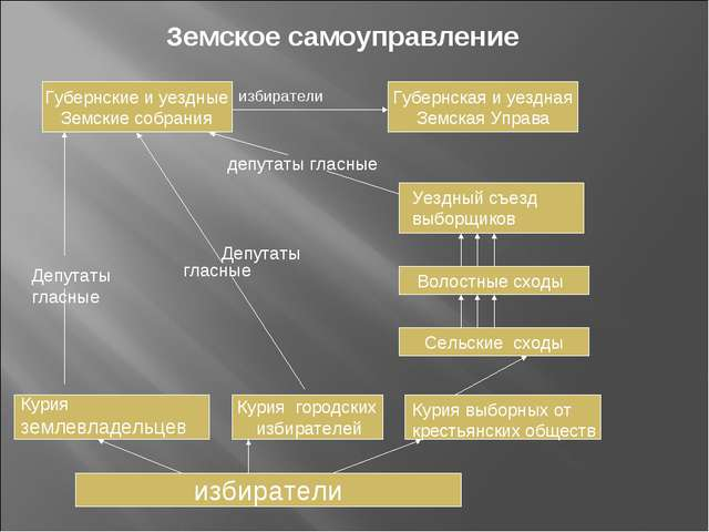 Депутаты