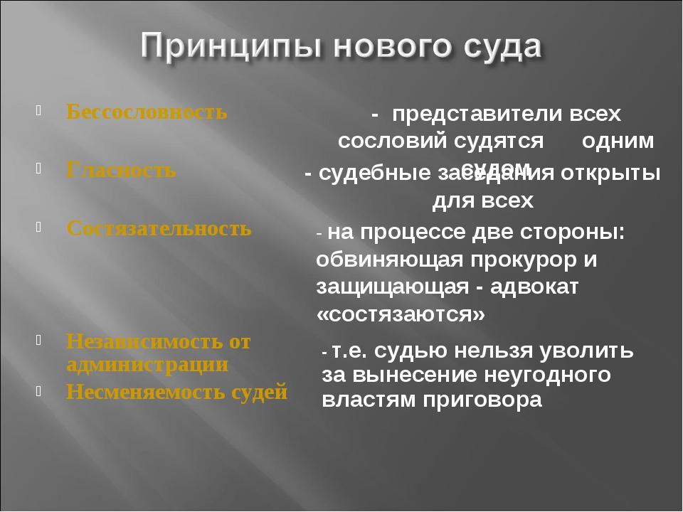 Бессословность Гласность Состязательность Независимость от администрации Несм...