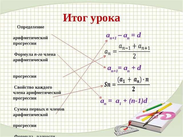 Итог урока Определение арифметической прогрессии Формула n-го члена арифметич...