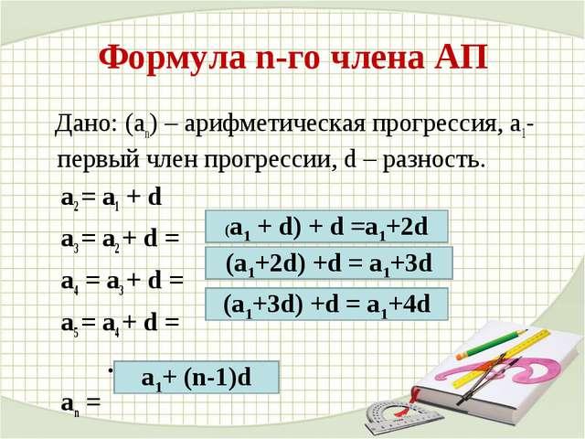 Формула n-го члена АП Дано: (аn) – арифметическая прогрессия, a1- первый член...