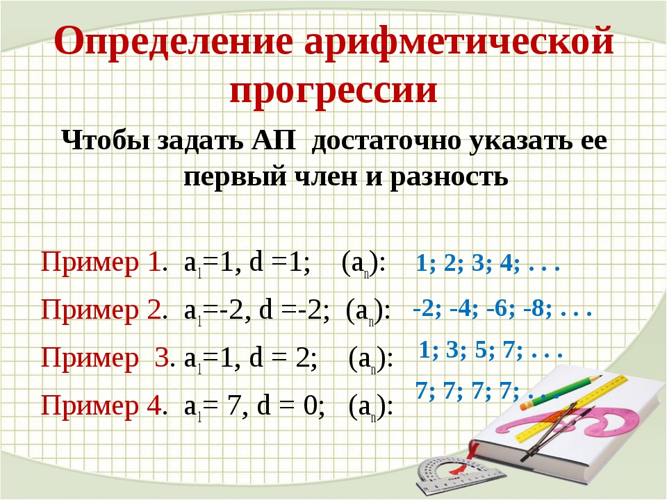 Определение арифметической прогрессии Чтобы задать АП достаточно указать ее п...