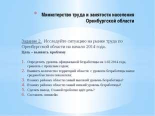 Задание 2. Исследуйте ситуацию на рынке труда по Оренбургской области на нача