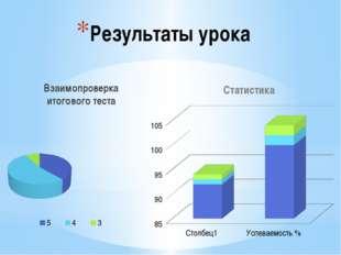 Взаимопроверка итогового теста Статистика Результаты урока