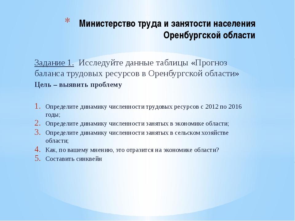 Задание 1. Исследуйте данные таблицы «Прогноз баланса трудовых ресурсов в Оре...