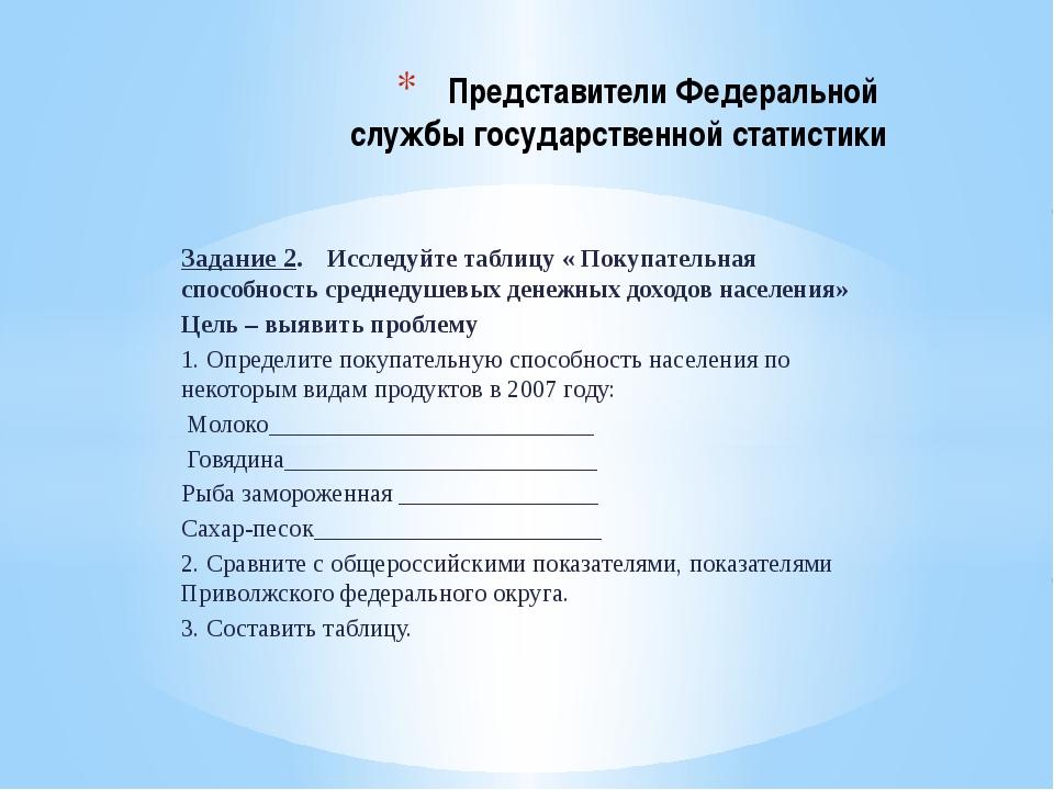Задание 2. Исследуйте таблицу « Покупательная способность среднедушевых денеж...