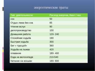 энергетические траты Тип деятельностиРасход энергии, Ккал / час сон50 Отдых