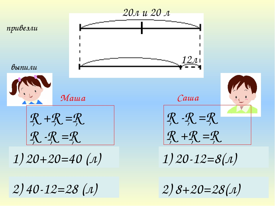 Саша Маша □-□=□ □+□=□ 1) 20-12=8(л) 2) 8+20=28(л) 1) 20+20=40 (л) 2) 40-12=28...
