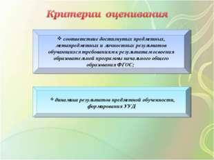 соответствие достигнутых предметных, метапредметных и личностных результатов