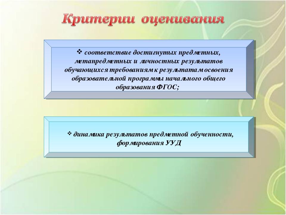 соответствие достигнутых предметных, метапредметных и личностных результатов...