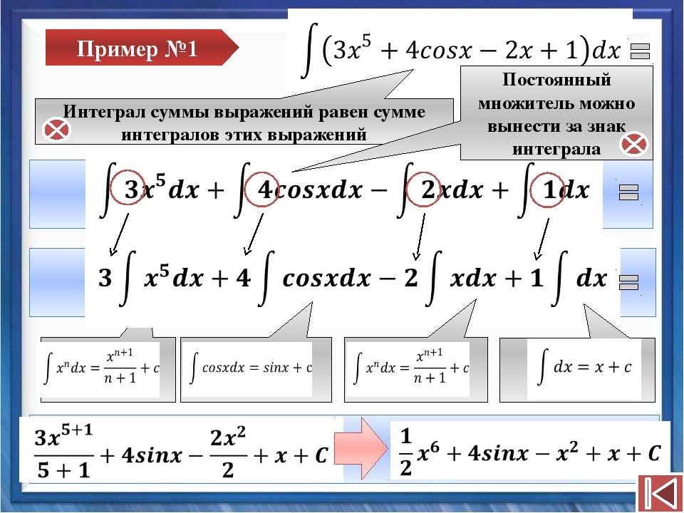 Пример №3 Записать решение: Проверить решение      ?