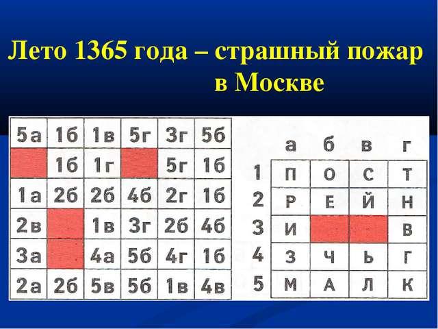 Лето 1365 года – страшный пожар в Москве