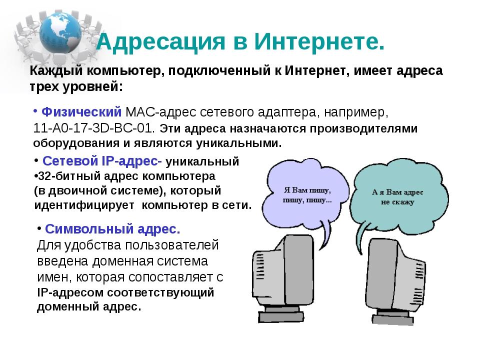 Адресация в Интернете. Каждый компьютер, подключенный к Интернет, имеет адрес...