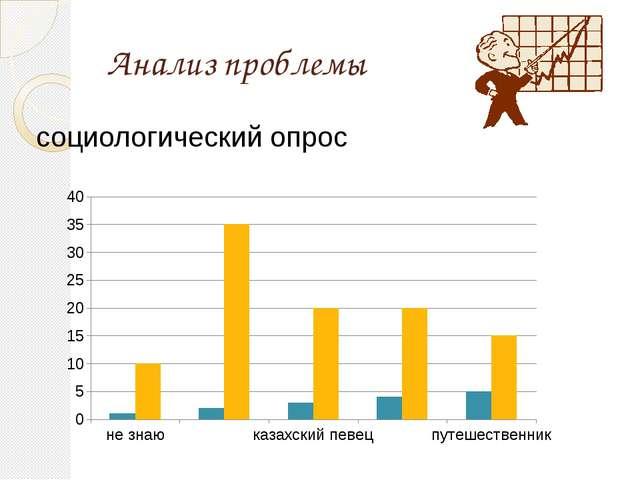Анализ проблемы социологический опрос