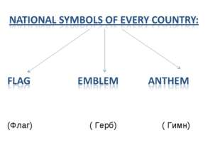 (Флаг) ( Герб) ( Гимн)