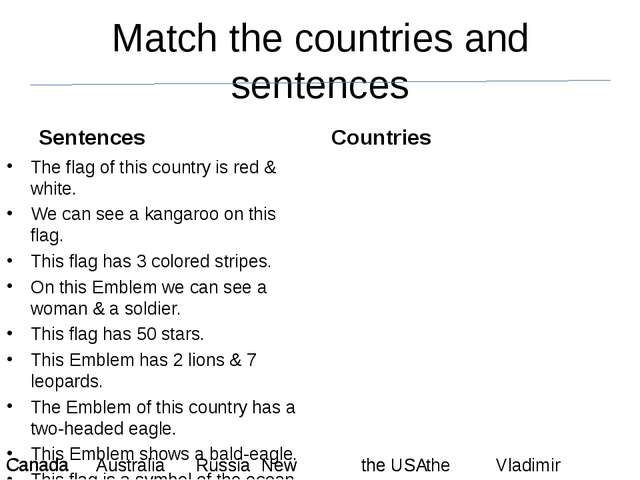Match the countries and sentences Sentences The flag of this country is red &...
