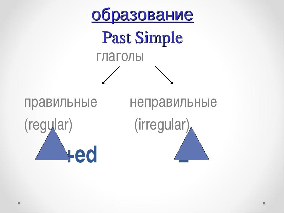 образование Past Simple глаголы правильные неправильные (regular) (irregular)...