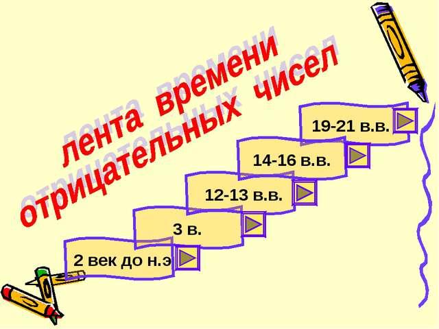 12-13 в.в. 14-16 в.в. 19-21 в.в. 3 в. 2 век до н.э