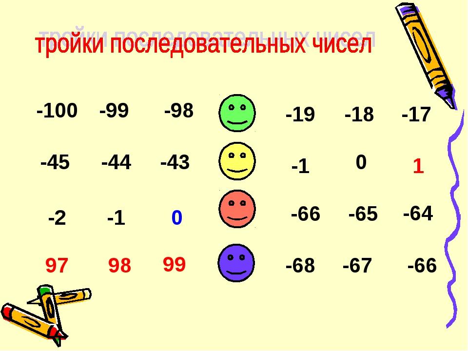 -99 -17 -45 0 0 -66 99 -67 -100 -98 -19 -18 -44 -43 -1 1 -2 -1 -65 -64 97 98...