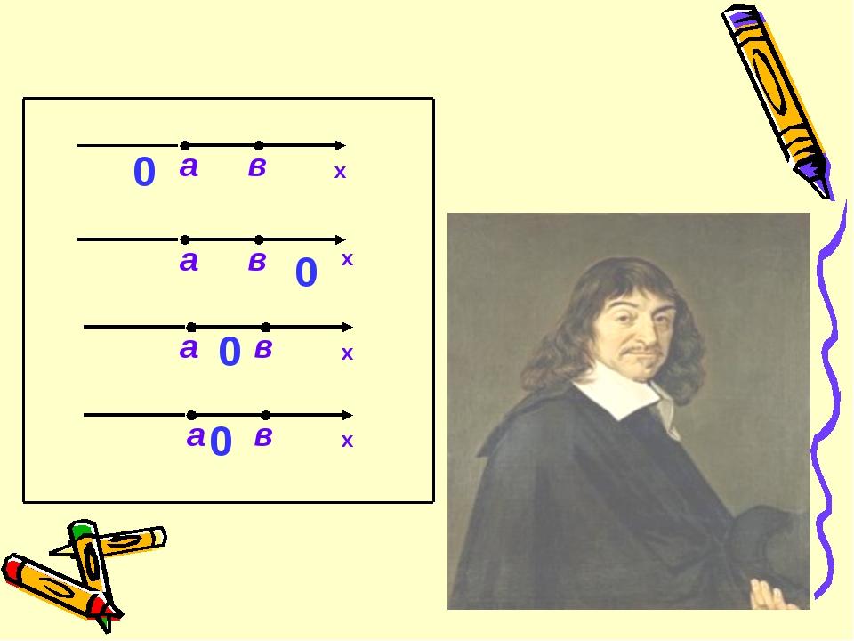 х в а х в а х в а х в а 0 0 0 0
