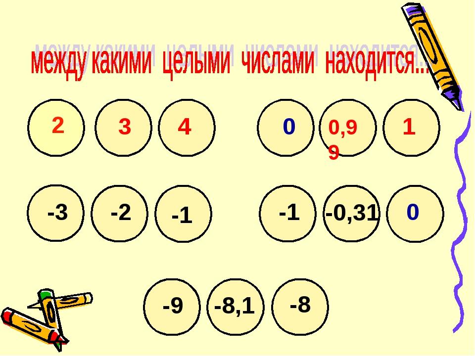 -2 -8,1 2 0 0 -1 -9 -8 -1 3 4 0,99 1 -3 -0,31
