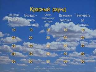 Красный раунд МБОУ «Лицей №8» г. Красноярск. Бобылева Ю. Г. Свойства воздуха