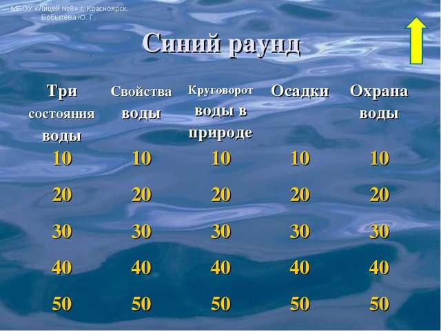Синий раунд МБОУ «Лицей №8» г. Красноярск. Бобылева Ю. Г. Три состояния воды...