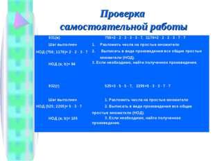Проверка самостоятельной работы 931(в)756=2 · 2 · 3 · 3 · 3 · 7, 1176=2 · 2