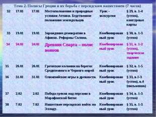Тема 2. Полисы Греции и их борьба с персидским нашествием (7 часов) 3217.01