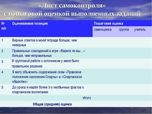 «Лист самоконтроля» с пошаговой оценкой выполненных заданий № п/пОцениваемая...