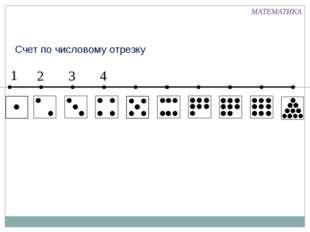 Счет по числовому отрезку 1 2 3 4 МАТЕМАТИКА Актуализация знаний Работа с чи