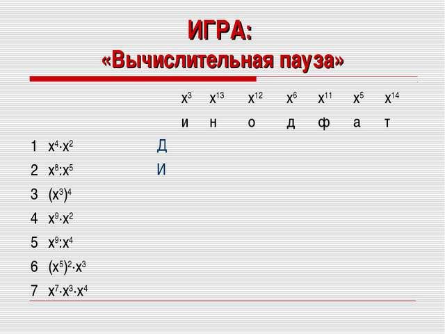 ИГРА: «Вычислительная пауза» 1 2 3 4 5 6 7 x4·x2 x8:x5 (x3)4 x9·x2 x9:x4 (x5...