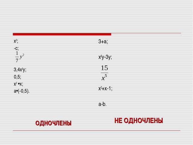 х2; -с; 3,4х2у; 0,5; х2 •х; a•(-0,5). ОДНОЧЛЕНЫ 3+а; x2y-3y; х2+х-1; a-b. НЕ...