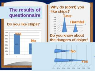 Do you like chips? Yes No Why do (don't) you like chips? Harmful Do you know