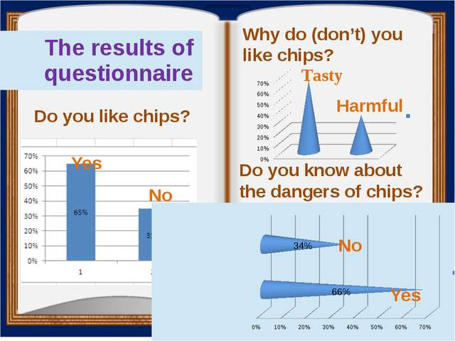 Do you like chips? Yes No Why do (don't) you like chips? Harmful Do you know...