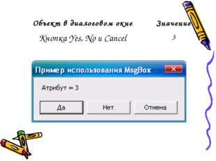Объект в диалоговом окнеЗначение Кнопка Yes, No и Cancel3
