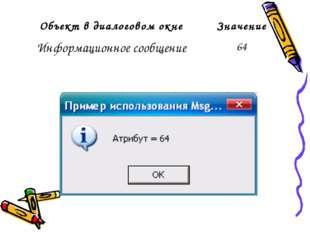 Объект в диалоговом окнеЗначение Информационное сообщение64