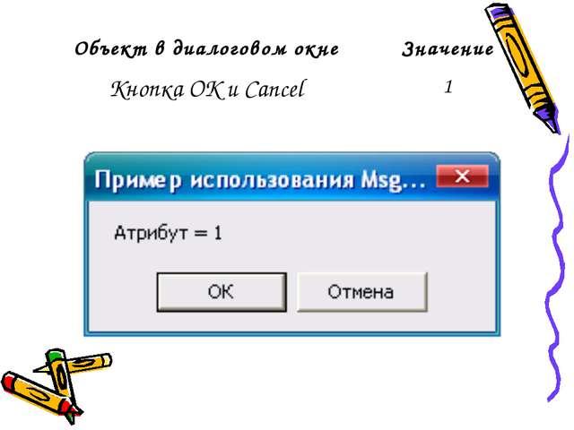 Объект в диалоговом окнеЗначение Кнопка ОК и Cancel1
