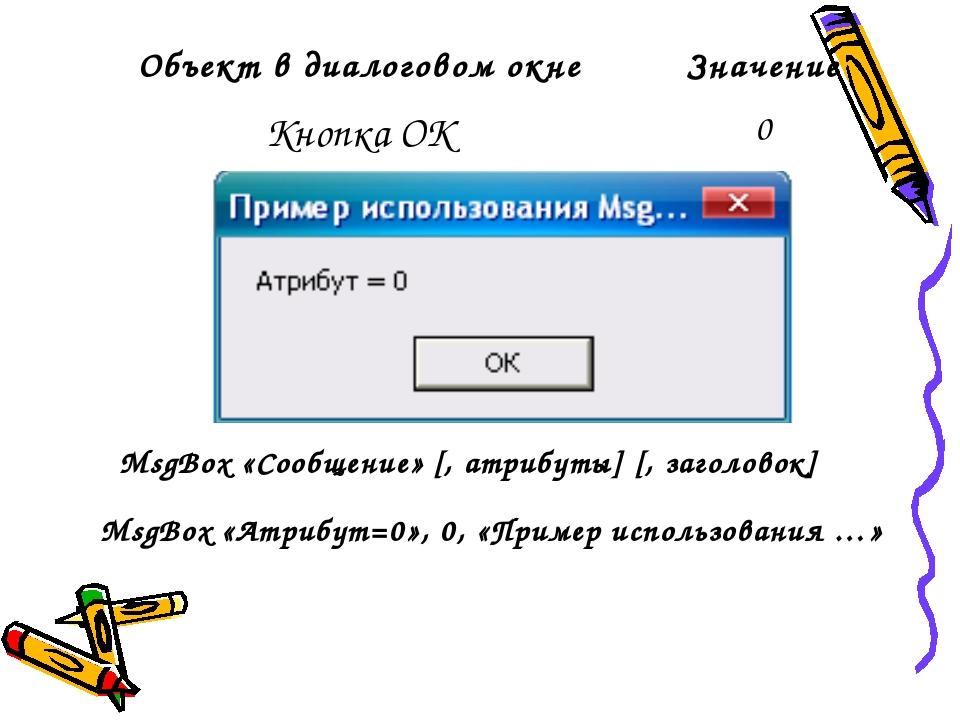 MsgBox «Атрибут=0», 0, «Пример использования …» MsgBox «Сообщение» [, атрибут...