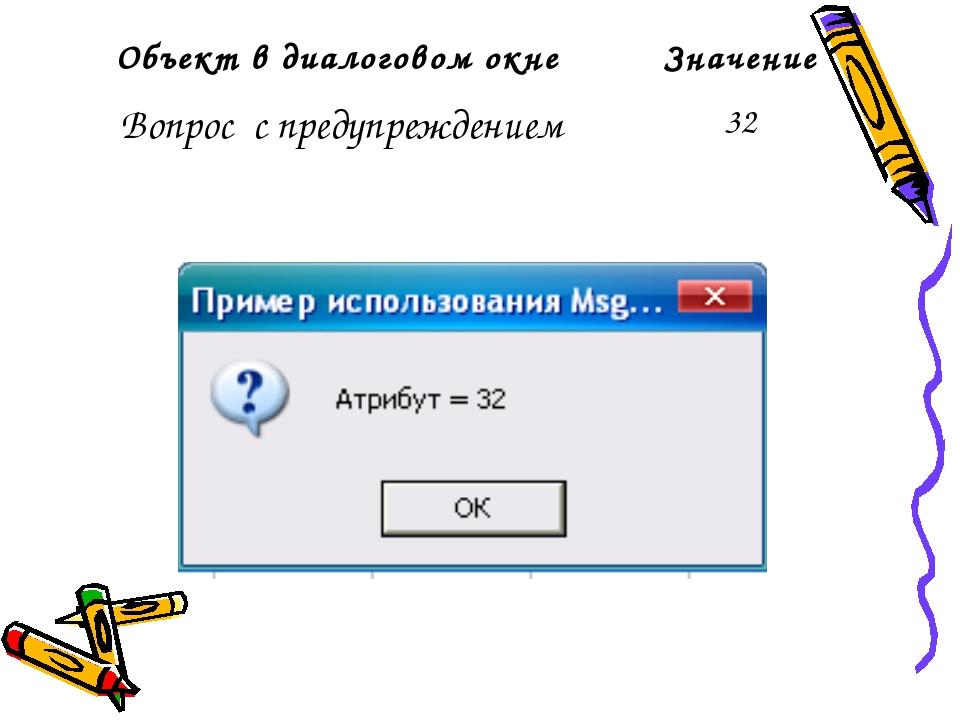 Объект в диалоговом окнеЗначение Вопрос с предупреждением32