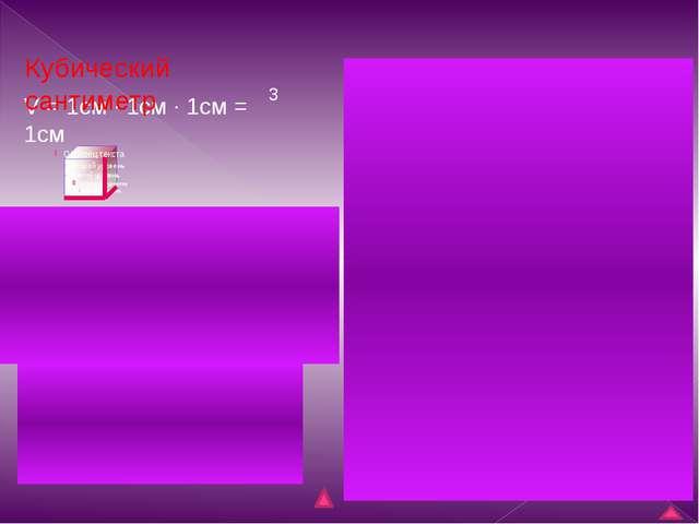 Формулы объемов параллелепипеда и куба V = a·b·c V = а3 a a b c a a